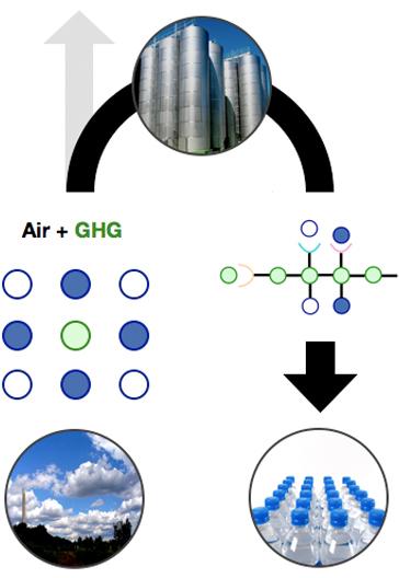 AirCarbon.Newlight.Technologies