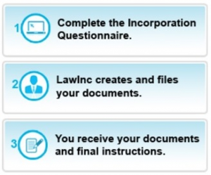 3 Step Incorporation Process