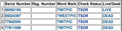 Twitpic has made 4 attempts to settle the Twitpic trademark dispute