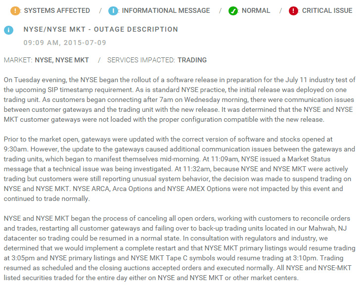 NYSE Software Update Explanation of Trading Halt