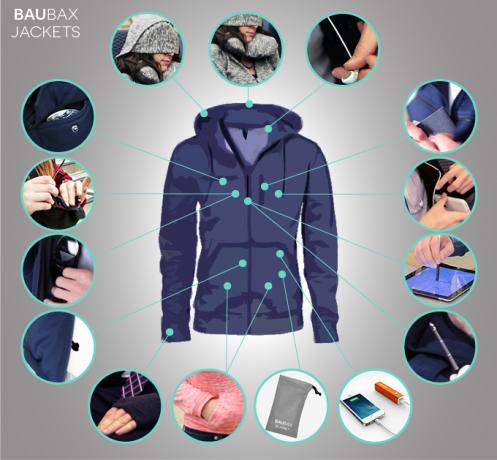 Baubax Jacket - Details